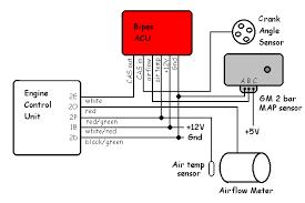 gm map sensor map sensor wiring schematic map sensor testing mifinder co