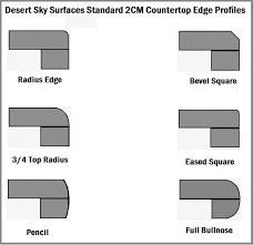 countertop edge kitchen countertop edge profiles in mesa gilbert chandler
