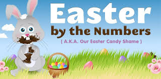 easter facts trivia easter fun facts and trivia home safe