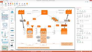 Value Stream Mapping Value Stream Mapping Solution Conceptdraw Com