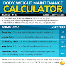 what are your maintenance calories maintenance calorie calculator