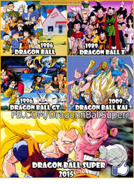 Dragonball Memes - 1999 dragonball dragon ball z 1996 2009 dragon ball kai