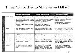business ethics fundamentals ppt video online download
