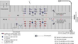 structural response of pervious concrete pavement systems using