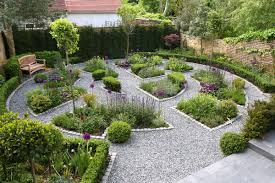 Idea For Garden Ideas For Gardens Spurinteractive