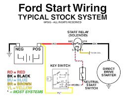 ford starter solenoid wiring diagram car images endear 12 volt