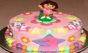 birthday cake remix image inspiration of cake and