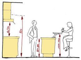 hauteur de bar cuisine hauteur bar de cuisine