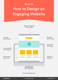 how to create an engaging website design
