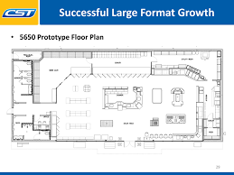 Convenience Store Floor Plans Investorpresentationnove