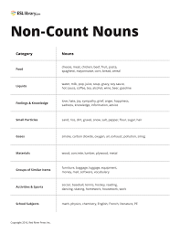 Exercises Count And Non Count Nouns Count Non Count Nouns Esl Library