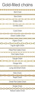chain necklace styles images Types of necklace chains google search jewelery pinterest jpg