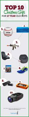 awesome gifts for 15 and 16 year boys birthdays gift and
