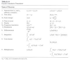 impressive cover letter for job sample catalyzed olefin metathesis