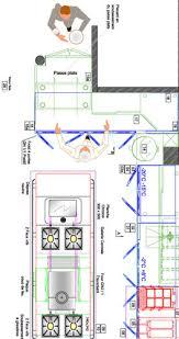 depannage cuisine professionnelle alsyo bureau d études conception et installation de cuisines