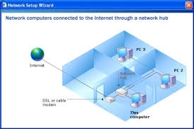 home network setup setting up a home network on windows xp geekgirl s plain english