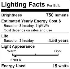 dc 12 volt 15 watt compact fluorescent light bulb 6pack