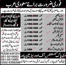 civil engineering jobs in dubai for freshers 2015 mustang civil engineers electric engineers steel fixers wanted 2018 jobs