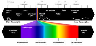 what is uv light shining a light on uv materials midcurrent