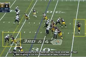 steelers film room errors in the passing game lead to loss