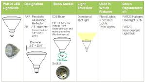 what size light bulb what size bulb for 6 inch recessed light recessed light bulb sizes