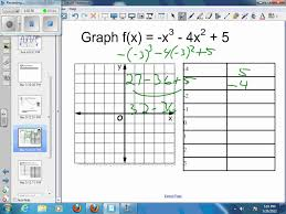 7 2 graphing polynomial functions example 1 graph by making a