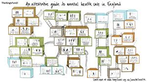 an alternative guide to mental health care in england creative