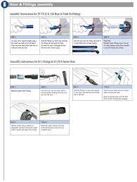 hose u0026 fittings assembly highlights news
