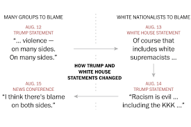 How Many Houses Does Trump Own by Charlottesville White Nationalist Protests Responses From