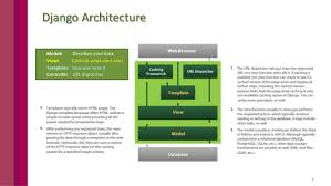 django python mvc framework
