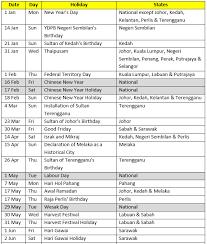 Kalender 2018 Hari Raya Puasa Malaysia Holidays 2018 Calendar Kalendar Cuti Umum Hari