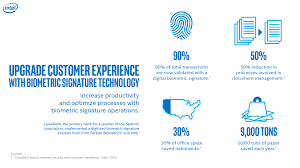biometric signature technology upgrades customer experience
