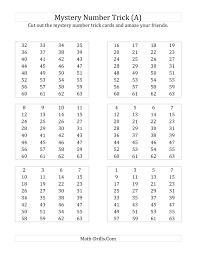 comparing fraction worksheet fourth grade division bar graph worksheet