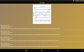ap environmental science android apps on google play