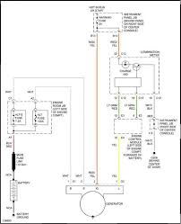 2005 sequoia fuse diagram wiring diagram simonand