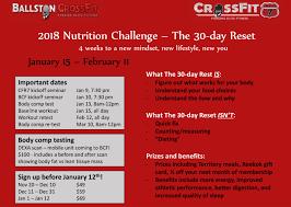 Challenge Comp Ballston Crossfit Saturday March 10 2018 Nutrition Challenge