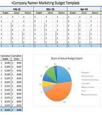the 25 best budget spreadsheet template ideas on pinterest