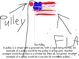 Flag Pole Pulley Six Simple Machines By Henry Le