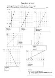 equations of straight line graphs by flborrell teaching