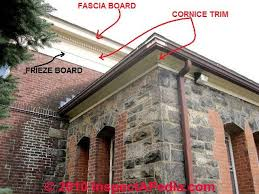 Type Of Cornice Glossary Of House Parts And House Structure Components Home