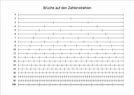 mathe brüche klasse 6 10730 bruche auf dem zahlenstrahl 28 images ᐅ mathematik
