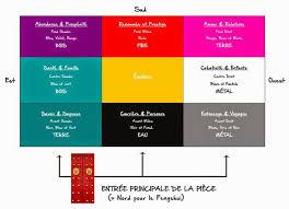 couleur chambre feng shui feng shui chambre couleur id es de design patio waaqeffannaa