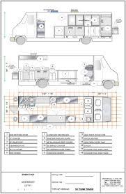 Simple Kitchen Layout Design Kitchen Fresh Food Truck Kitchen Layout Amazing Home Design