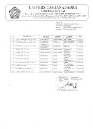 fakultas hukum universitas janabadra yogyakarta