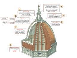cupola s fiore brunelleschi la cupola della firenze dei medici