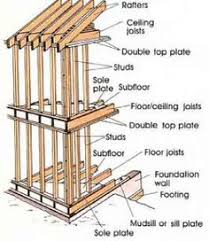 how to frame a floor framing walls in construction how to build a frame for an