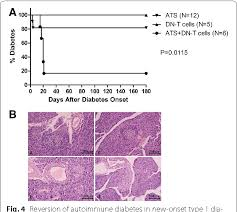 Serum Ats combination of negative t cells and anti thymocyte serum
