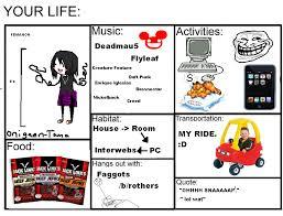 4chan Meme - 4chan life meme by onigaen tama on deviantart