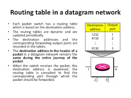 routing table in networking computer network switching
