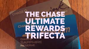 Is Chase Bank Open On Thanksgiving Two Weeks With The Chase Sapphire Reserve